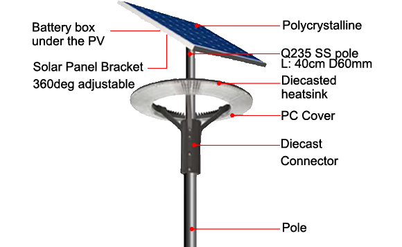landscape solar light